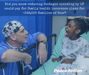healthcare-vs.-pentagon-spending-facebook
